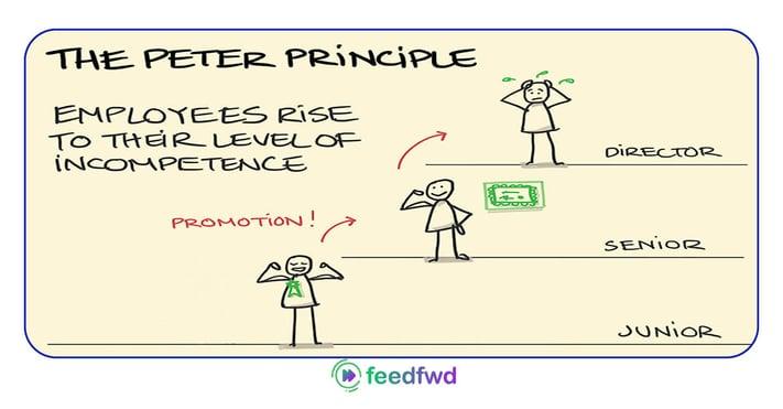 ThePeterPrinciple2